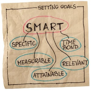 bigstock-Smart-Goal-Setting-9264257